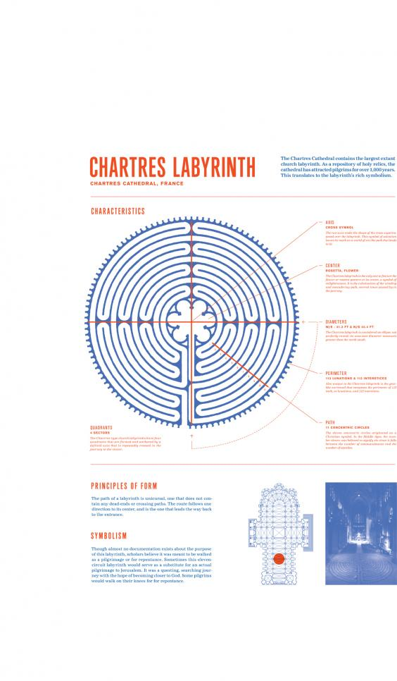 Infographic detailing facts and a diagram about the labyrinth of Chartres Cathedral.  ; Angela Vogt