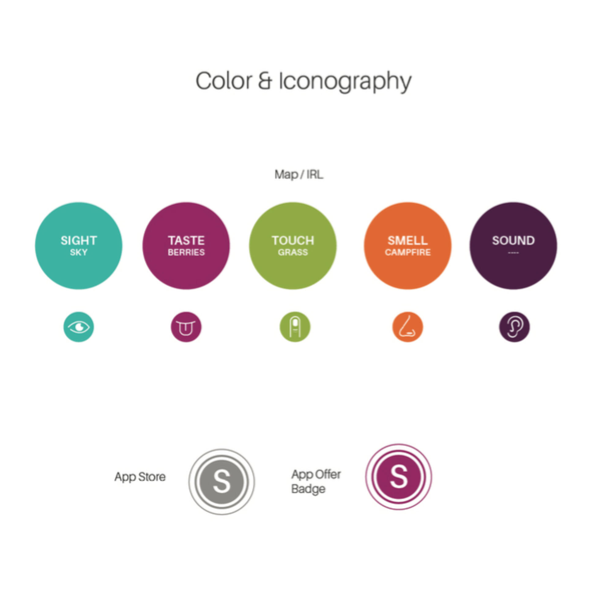An app display encompassing the five senses and emphasizing color and iconography display. ; Angela Boline